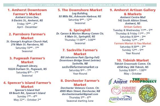 2016-05-30 FARMERS MARKET POSTCARD2