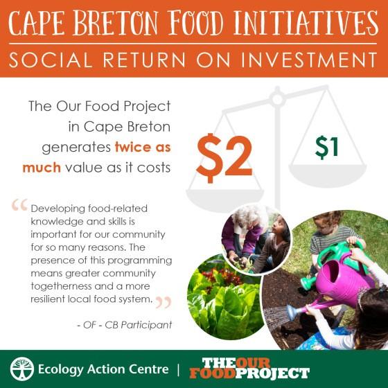 Cape Breton SROI