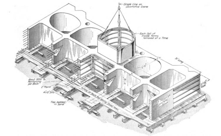 The Rail Cut and Ocean Terminals